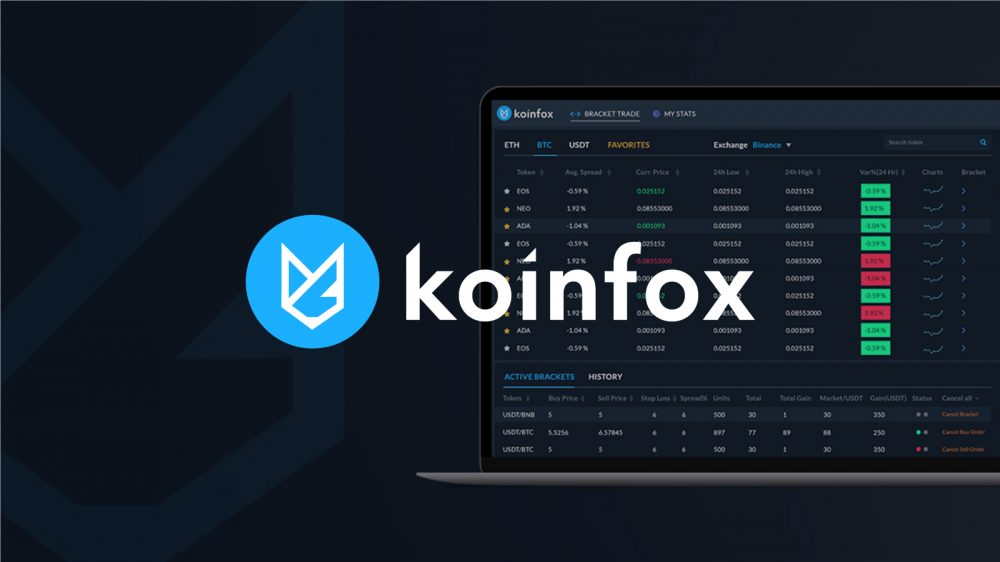 KoinFox