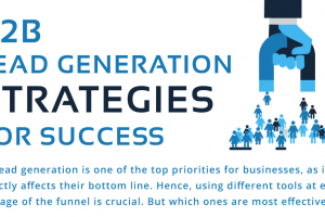 Lead Generation Strategies for Success