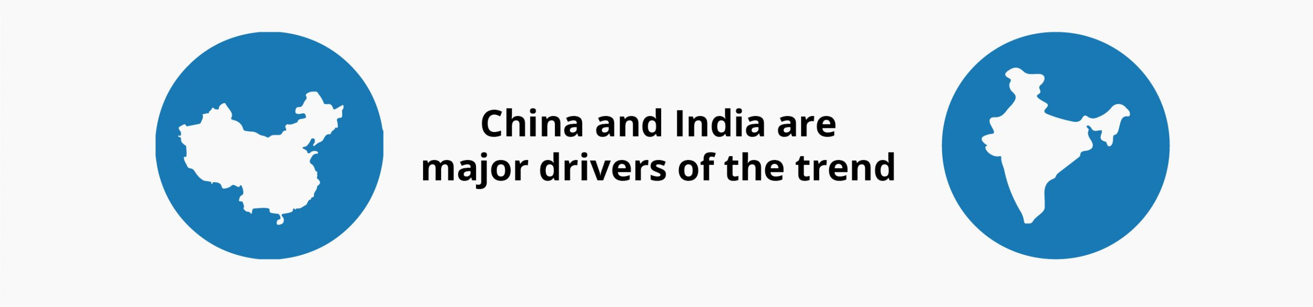 China and India are major drivers of the trend