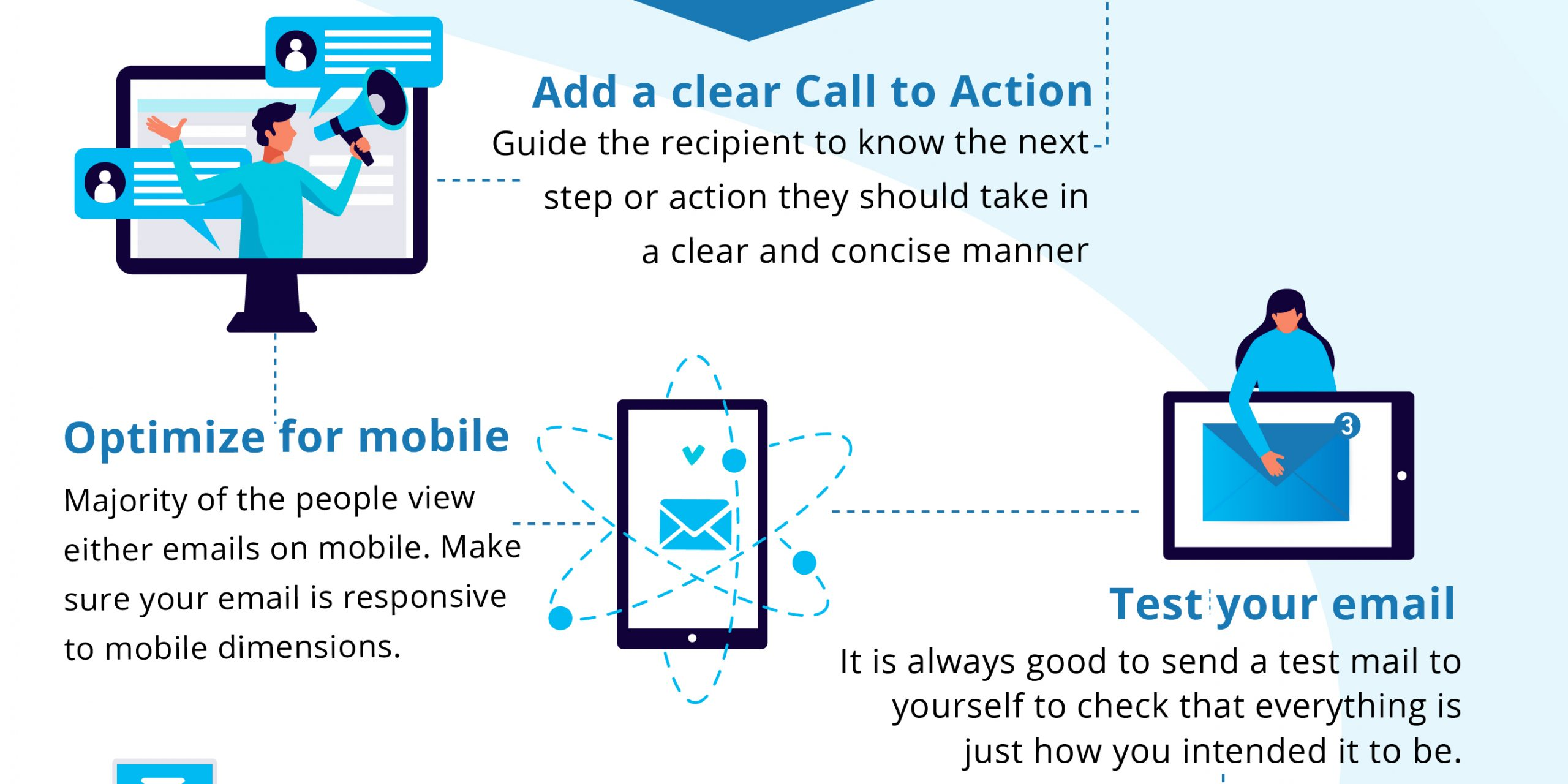 Add a clear Call to Action, Optimize for mobile, Test you email