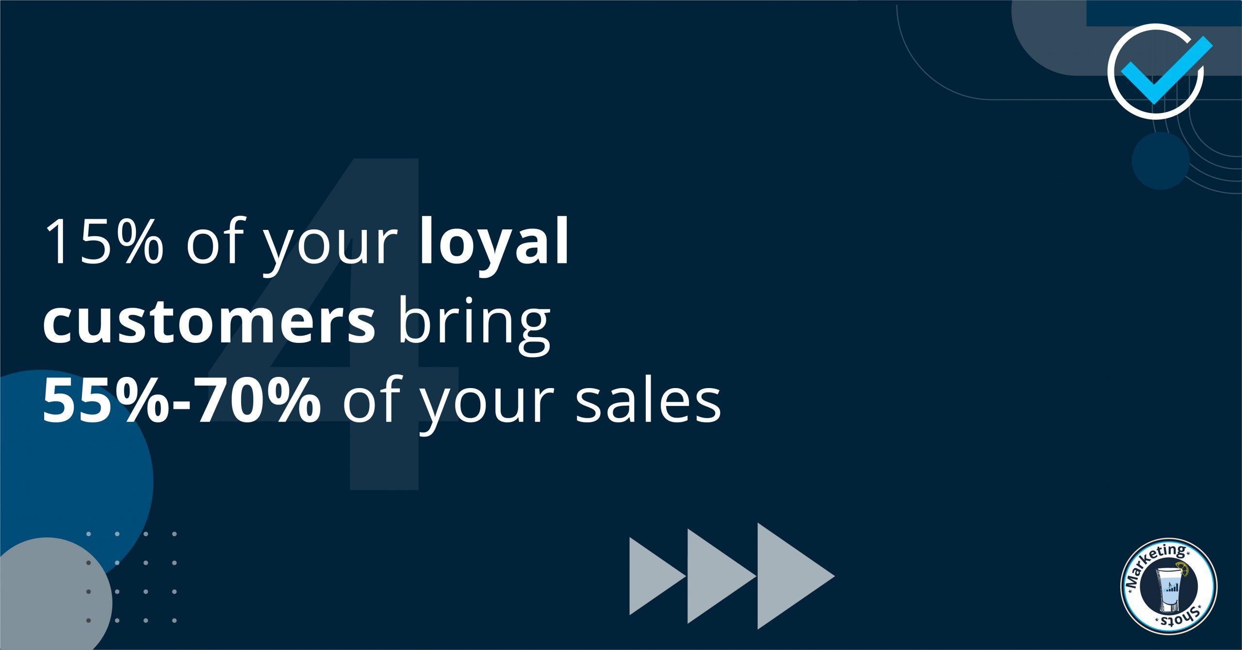 sales, loyal customer